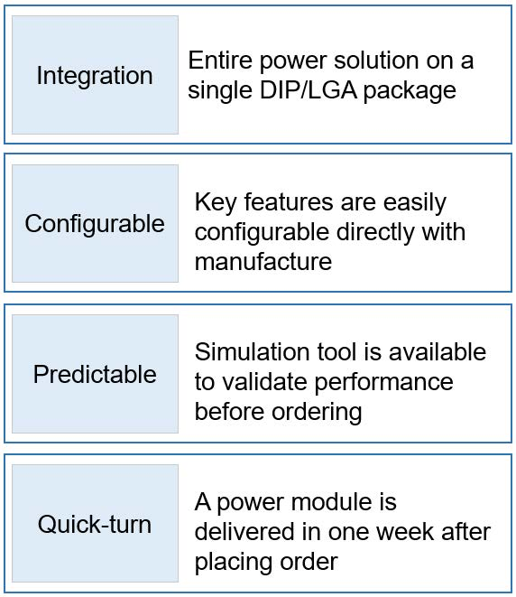 Figure 3: Rapid Power Supply Prototyping Solution