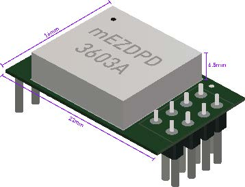 Figure 5: mEZDPD3603 Power Module with DIP and LGA Packages