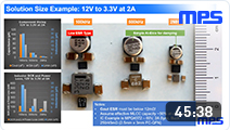 Web Programmable DC DC Power Module Webinar